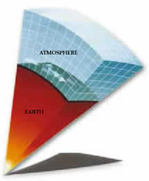 earth's atmospher
